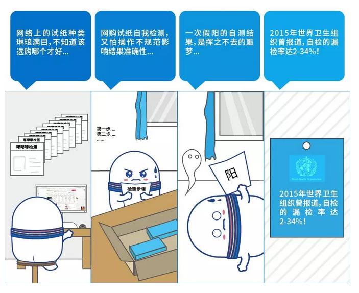 脸皮薄的小伙伴不敢去医院疾控检测,通过网络渠道购买试纸检测往往也容易被吓的提心吊胆