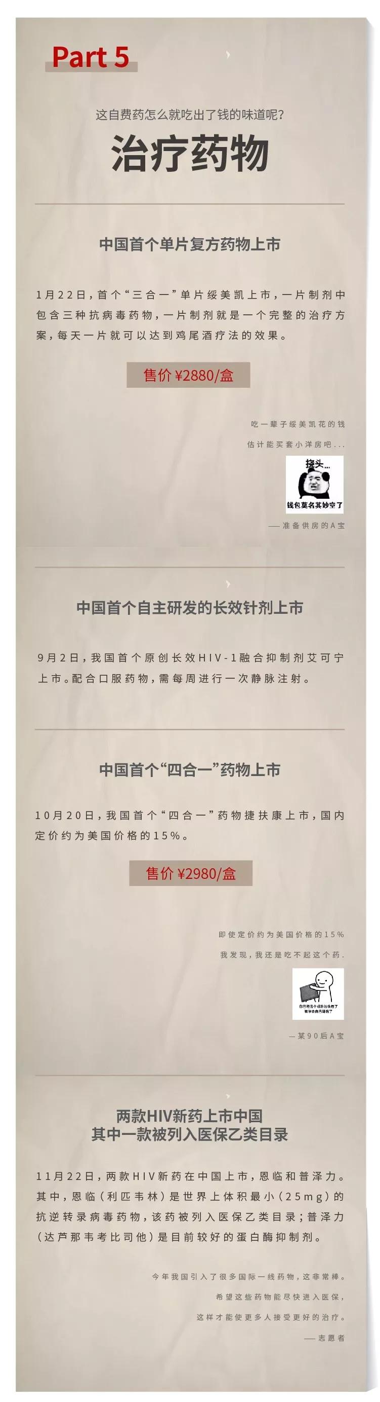 中国首个单片复方药物上市