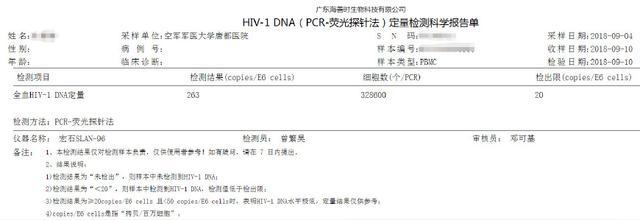HIV-1 DNA定量检测科学报告单