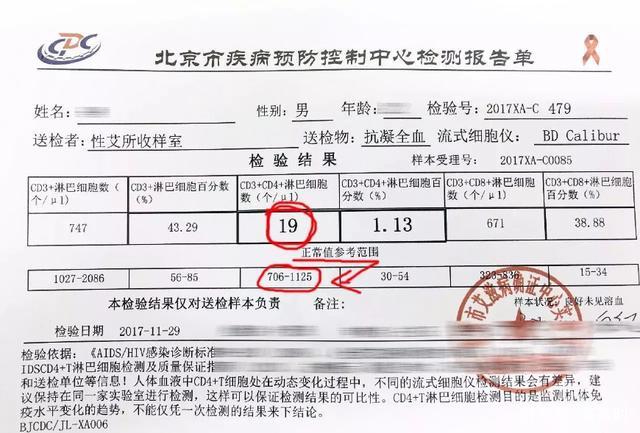该检测报告单的正常CD4数值参考范围是706-1125