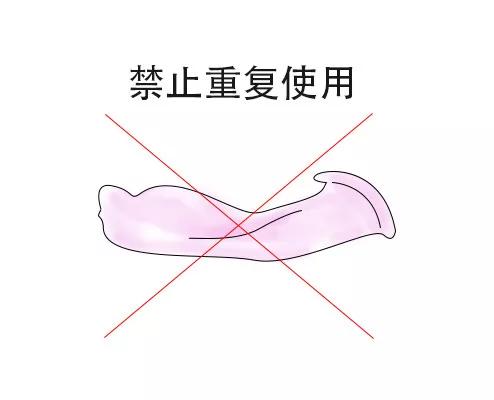 04  安全套不能重复使用,每次性行为须使用一个新的安全套。