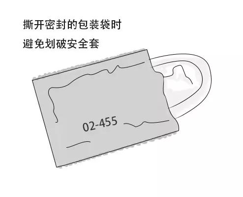 06 撕开密封的包装袋时,避免用牙齿、或者剪刀等利器,以免划破安全套。