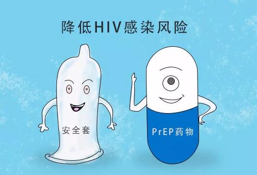 降低HIV感染风险