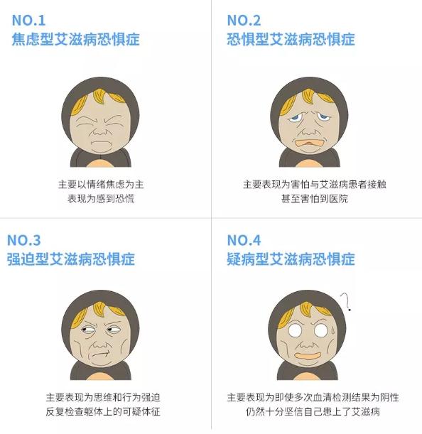 在恐艾症中,我们可以简单分成4种类型,小哥哥您是哪类呢?